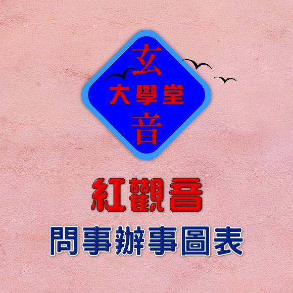 紅觀音 問事辦事課程 圖解【玄音大學堂】
